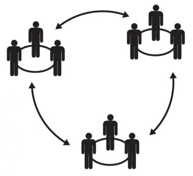 onderhoud wisselende werkgroepen